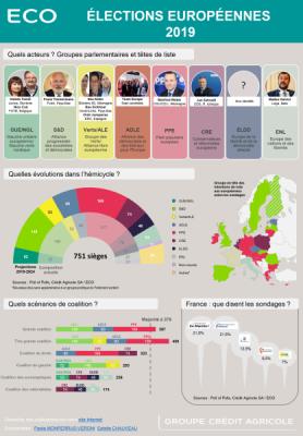 Infographie Europe élections